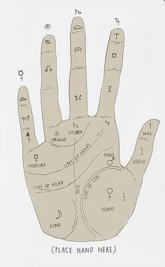 palm reading -- http://All-About-Tarot.com