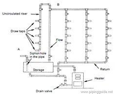 basic+sprinkler+system | irrigander 4/2 pro expander ... sprinkler system plumbing diagram orbit sprinkler system wiring diagram