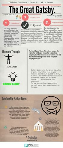 Great Gatsby Presentation | Piktochart Infographic Editor