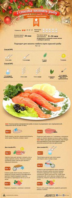 Два способа засолить рыбу | Кухня | Аргументы и Факты