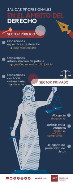 810 Ideas De Derecho En 2021 Derecho Libros De Derecho Apuntes De Derecho