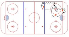 Figure 8 Angling Drill – Weiss Tech Hockey Drills and Skills Hockey Drills, Hockey Players, Hockey Mom, Ice Hockey, Pittsburgh Penguins Hockey, Jonathan Toews, Toronto Maple Leafs, Montreal Canadiens, Detroit Red Wings