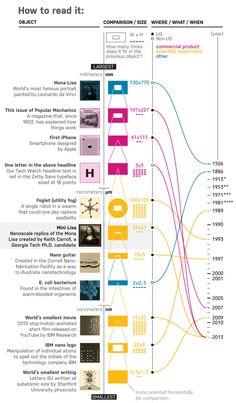 Nano Scale | Popular Mechanics