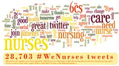 28700 #WeNurse tweets is one wordcloud, these tweets are from 35 chats between August 2012 to April 2013