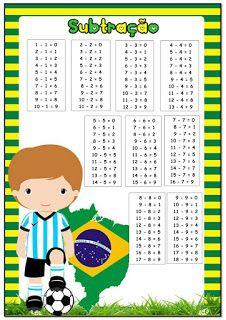 Atividades para Jardim: Cards com as tabuadas de adição e subtração... School Frame, Word Search, Banner, Diagram, Map, Words, Math Activities, Addition And Subtraction, Multiplication Tables