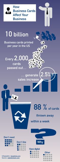 28 best infographics on business cards images on pinterest do you need business cards what impact do they have in an age of digital contact apps colourmoves