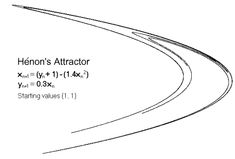Hénon Attractor