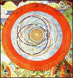The symbolism of meditation Mandalas has a rich tradition. The outer form of these so-called holy circles is a geometrical diagram, a Yantra, and each detail of its construction has symbolic meaning. The essence or purpose of the Mandala is concerned with the process of invocation, the calling in and realization of the spiritual force within the contemplator himself.