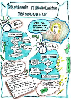 Lean Office messagerie et organisation personnelle Ebcoorporation Lean Office, Amélioration Continue, Bullet Journal Travel, Lean Six Sigma, Youtube Search, Sketch Notes, Seo Tips, Leadership, Coaching