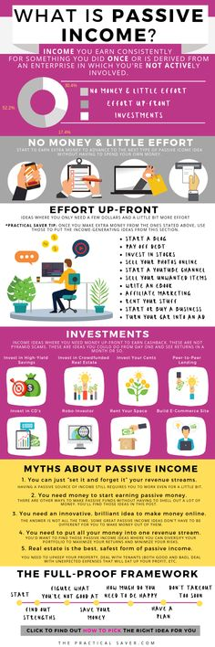 Looking to make extra cash? Try these 20 Best Passive Income Ideas to Make Money Even in Your Sleep. These best side hustles will make you tons of cash and build wealth, even as a beginner. These money making online streams are easy and I share a complete Money Tips, Money Saving Tips, Money Hacks, What Is Passive Income, Formation Marketing, Cash Envelope System, Make Easy Money, Money Saving Challenge, Making Extra Cash