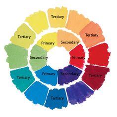 Gouache colour wheel