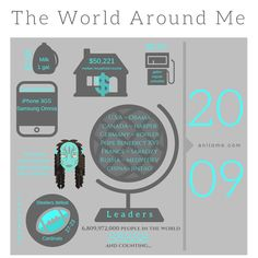 {Printable} 2009 World Around Me Info. Trends. World Leaders. Cost of Living. Headlines. For baby book, photo book, scrap book. Print or import.