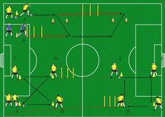 תוצאת תמונה עבור circuiti di forza nel calcio