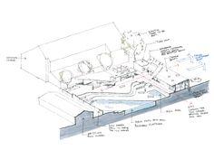 Public pool precinct