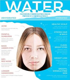 "WATER | ""Weight"" No Longer LLC | Niantic, CT www.weightnolongerllc.com www.facebook.com/weightnolongerllc"