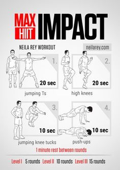 Max Impact Workout (*hide*)
