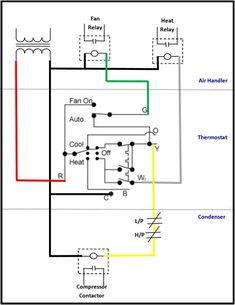 Car Wiring Diagram Symbols 200 Amp Breaker Box I Pinimg Com 236x B4 E7 A4 B4e7a43bf36252800a69440