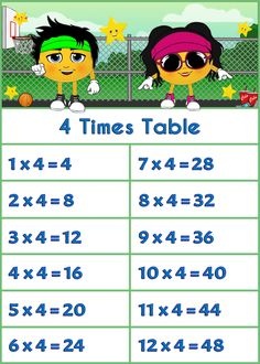 Learning can be fun! Learn your 4 times table easily with our fun personalised songs and downloadable Revision/test sheets. Visit us on YOUTUBE to watch or purchase your very own personalised CD with a name of your choice :) 4 X Table.... multiplication made easy!