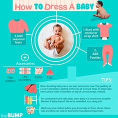 Baby on the Way? These Are the Types of Newborn Clothes You'll Need - Lisa Marie - Photo Newborn Baby Tips, Newborn Care, Newborn Outfits, How To Dress Newborn, Baby Dress, Baby Room Temperature, Baby Supplies, Baby On The Way, Baby Birth