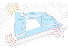 Hospital Architecture, Revit Architecture, Architecture Graphics, Concept Architecture, Architectural Design Studio, Archi Design, Industrial Design Schools, Draw Diagram, Urban Design Diagram