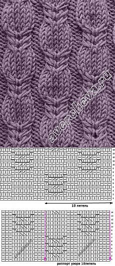 Crochet beanie pattern free texture 15 ideas for 2019 Cable Knitting Patterns, Knitting Stiches, Knitting Charts, Lace Knitting, Knitting Designs, Knit Patterns, Crochet Stitches, Stitch Patterns, Knitting Needles
