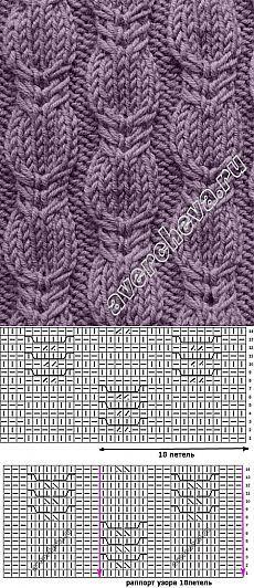 узор из кос   каталог вязаных спицами узоров