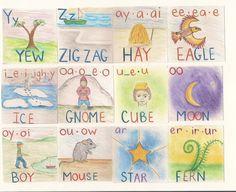 Waldorf ~ 1st grade ~ Letters ~ Soundabet Cards