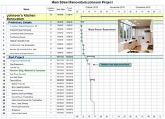 Free Construction Project Management Templates in Excel | Employment ...