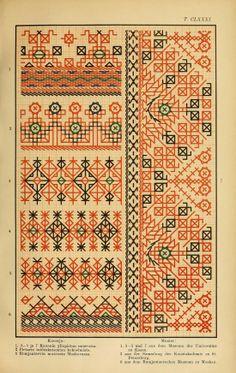 Mordvin patterns (1896) iv