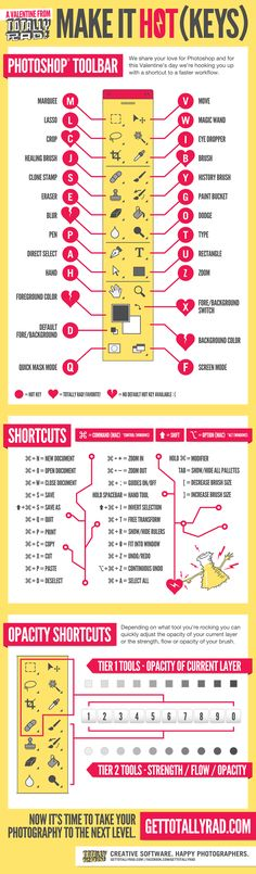 https://www.gettotallyrad.com/assets/infographics/web/Totally-Rad-Photoshop-Hotkeys-Infographic.png