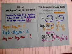 Logarithm Loop Trick Notes
