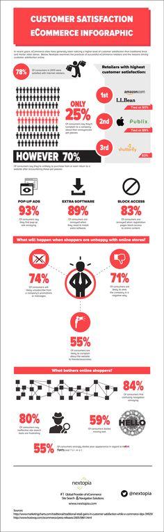 nextopia-custeomer-satisfaction-ecommerce-infographic