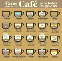 24 de maio – Dia do Café – Food for Healty Cafe Menu, Menu Café, Food Menu, Coffee Type, I Love Coffee, Coffee Break, Coffee Shop, Coffee Coffee, Coffee Lovers