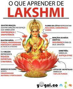 The Importance af Cooling Down After A Yoga Session Tantra, Ganesha, Hindu Culture, Goddess Lakshmi, Hindu Deities, Krishna Art, Hindu Art, Indian Gods, Gods And Goddesses