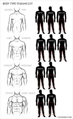 Different body shapes call for different fits in #jeans. Check out this body type to jeans ratio chart.  #Fashion #Pants