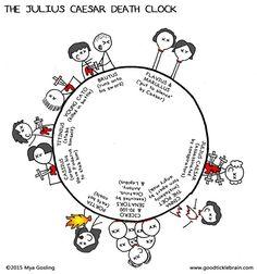 The Julius Caesar Death Clock — Good Tickle Brain: A Mostly Shakespeare Webcomic