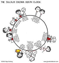 The Julius Caesar Death Clock — Good Tickle Brain: A Mostly Shakespeare Webcomic