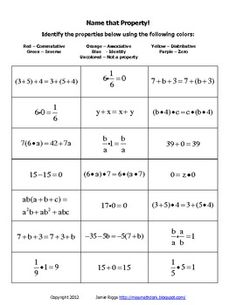 Need a higher level property activity for your students? Name that property is deceptively difficult and will make your students think about the properties and really piece together what each property means. This activity has helped my Algebra students look at properties in a deeper way.    Includes:  Commutative   Associative  Distributive  Identity  Inverse  Zero  and Not a property