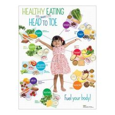 Preschool Healthy Eating from Head to Toe Poster The Preschool Healthy Eating From Head to Toe Poster groups healthy, kid-friendly nutritious food choices and significant nutrients by the p Healthy Eating Posters, Healthy Eating For Kids, Healthy Eating Habits, Clean Eating Snacks, Eat Healthy, Healthy Living, Healthy Kid Snacks, Healthy Habits For Kids, Healthy Bodies