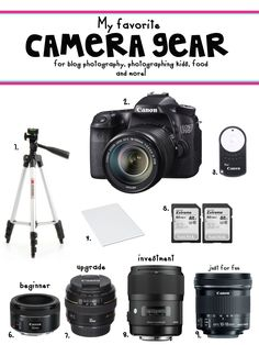 Camera FAQ best camera gear for bloggers and moms! #CameraGear