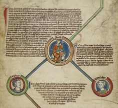 Roundels depicting Alfred, Æthelflæd and Edward the Elder, from a 14th-century genealogical chronicle (London, British Library, MS Royal 14 B VI).