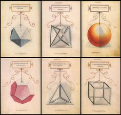 "Da Vinci illustrated Divina proportione, supplying sixty plates for the work.   For the Platonic solids, Da Vinci supplied two views: a plane view and a ""vacua"" or empty view where he removed the sides to better reveal the complete structure of the polyhedron. These ""nets"" of vertices and edges illustrate the artist's graphic…"