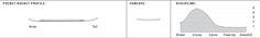 Arbor Skateboards_Product Graph_Pocket Rocket_2016