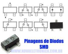 Pinagens de Diodos SMD
