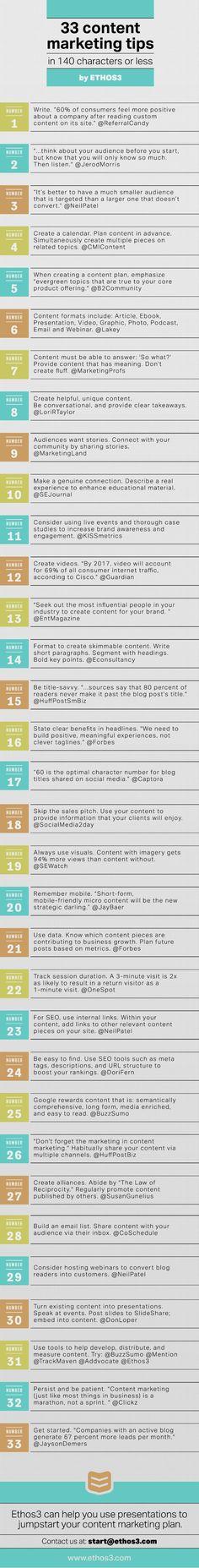 Hola: Una infografía con 33 consejos sobre marketing de contenidos en 140 caracteres. Vía Un saludo