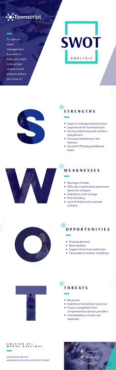 Project Risk Management, Event Management Company, Business Management, Business Planning, Time Management, Online Presentation, Business Presentation, Presentation Example, Swot Analysis Template