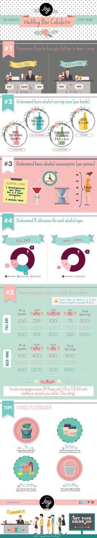Wedding Bar Calculator Infographic - Joy the App