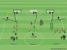 Best soccer training apps football training drills for 12 year olds,solo soccer trainer best soccer drills for training drills passing coaching flag football drills. Soccer Warm Up Drills, Soccer Shooting Drills, Football Coaching Drills, Soccer Training Drills, Football Workouts, Soccer Practice, Youth Soccer, Kids Soccer, Football Soccer