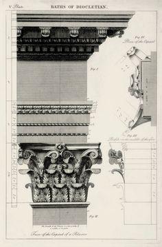 Antoine Desgodetz - Baths of Diocletian - Ancient Rome