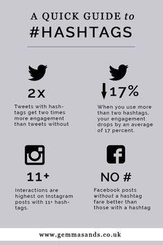 Hashtags are now an integral part of social media - there are 1000's of different ones in use across Twitter, Instagram, Facebook, Tumblr, Google and Pinterest. They have become a key part of how we use and engage with social media so if you are looking t